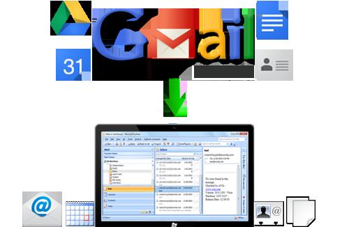 Gmail Backup - Perform