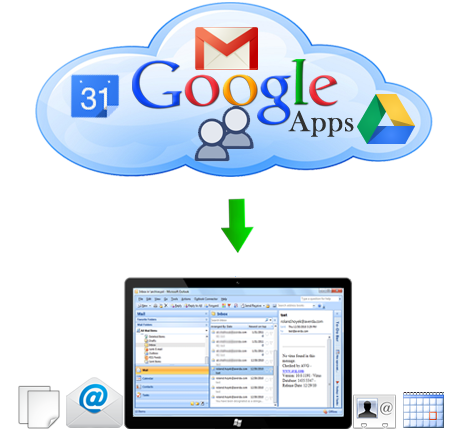 Google Apps Backup - Perform