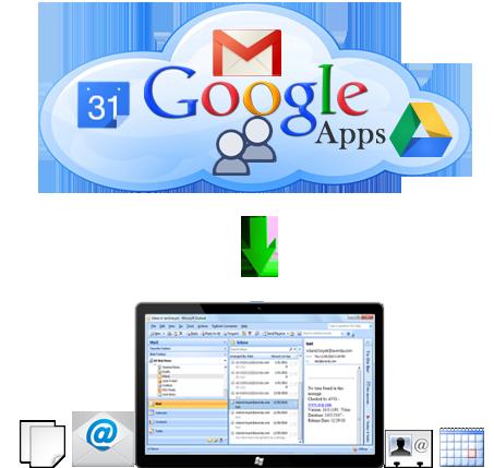 Google Apps Backup - Perform